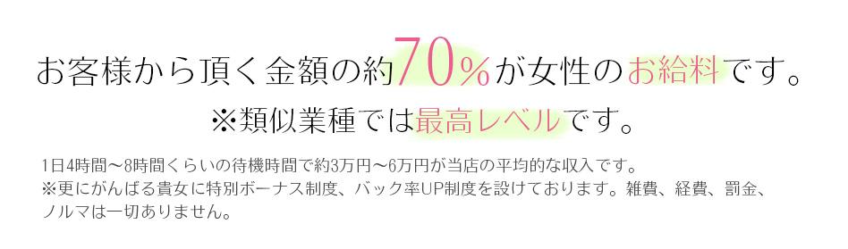 お客様から頂く金額の約70%が女性のお給料です。
